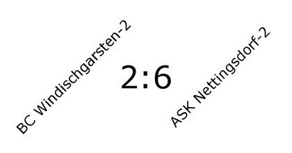 BC Windischgarsten-2 gegen ASK-2