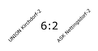 UNION Kirchdorf-2 gegen ASK-2
